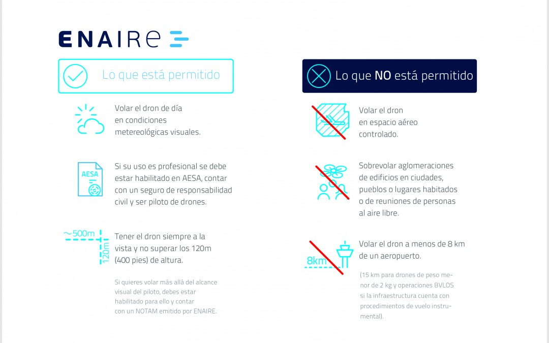 ENAIRE habilita un espacio online para los operadores de drones